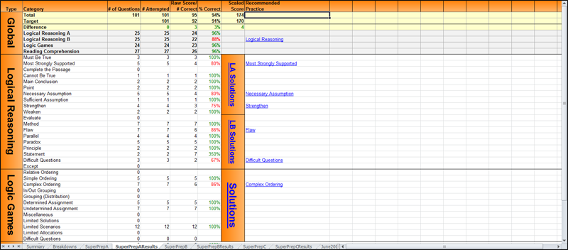 Tracking Spreadsheet SuperPrep A Results Worksheet